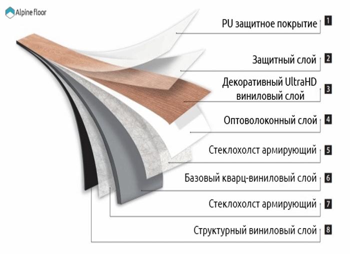 виниловый ламинат схемы укладки