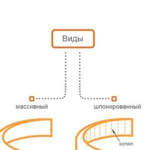 finitura-decor-radiusnyy-plintus-shponirovannyy-83h19-mm-5af16cc9ed416